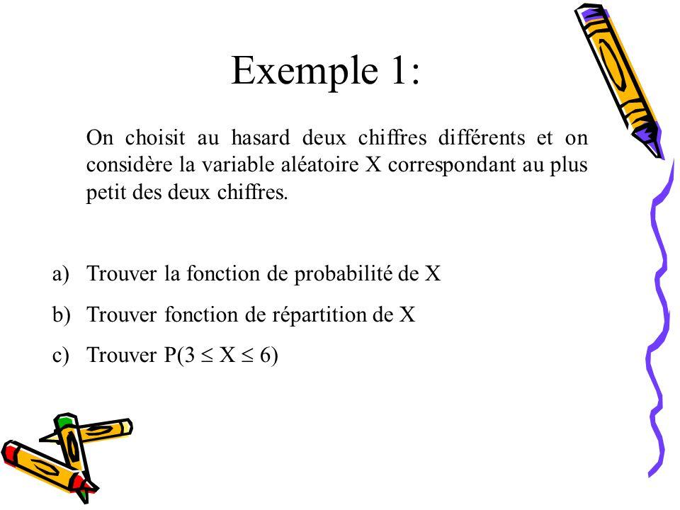 Exemple 1: On choisit au hasard deux chiffres différents et on considère la variable aléatoire X correspondant au plus petit des deux chiffres. a)Trou