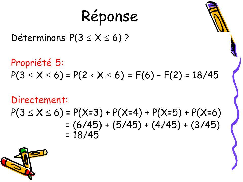 Réponse Déterminons P(3  X  6) ? Propriété 5: P(3  X  6) = P(2 < X  6) = F(6) – F(2) = 18/45 Directement: P(3  X  6) = P(X=3) + P(X=4) + P(X=5)