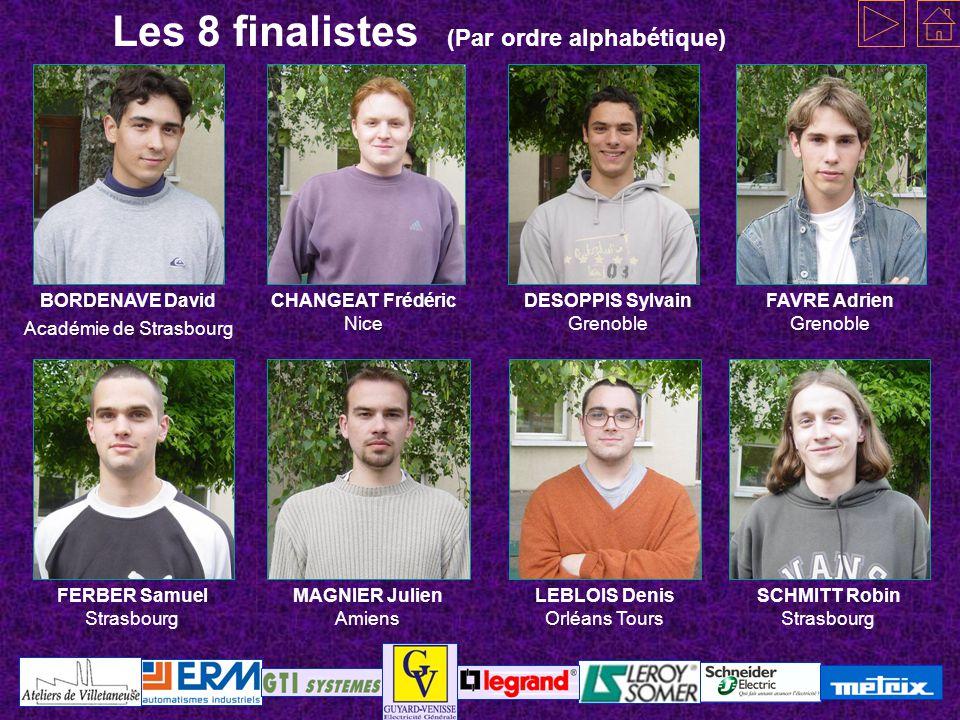 DESOPPIS Sylvain Grenoble Les 8 finalistes (Par ordre alphabétique) CHANGEAT Frédéric Nice BORDENAVE David Académie de Strasbourg LEBLOIS Denis Orléan