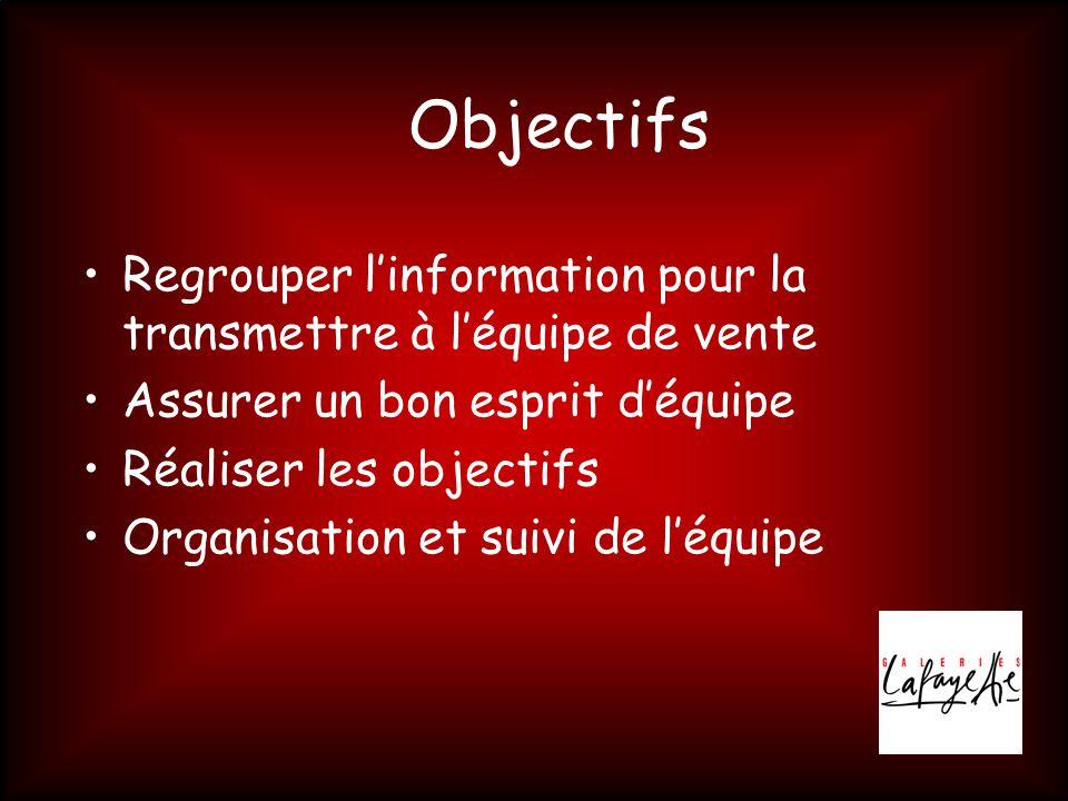 Objectifs •Regrouper l'information pour la transmettre à l'équipe de vente •Assurer un bon esprit d'équipe •Réaliser les objectifs •Organisation et suivi de l'équipe
