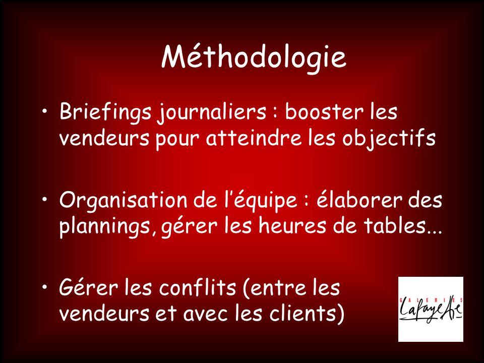 Méthodologie •Briefings journaliers : booster les vendeurs pour atteindre les objectifs •Organisation de l'équipe : élaborer des plannings, gérer les