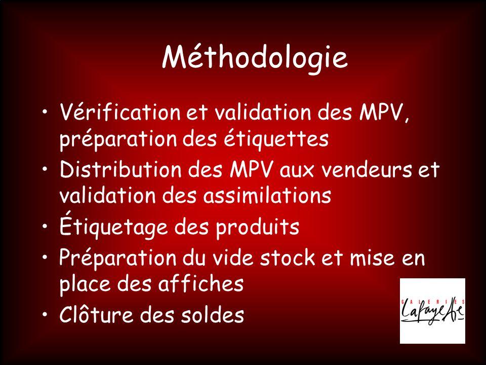 Méthodologie •Vérification et validation des MPV, préparation des étiquettes •Distribution des MPV aux vendeurs et validation des assimilations •Étiquetage des produits •Préparation du vide stock et mise en place des affiches •Clôture des soldes