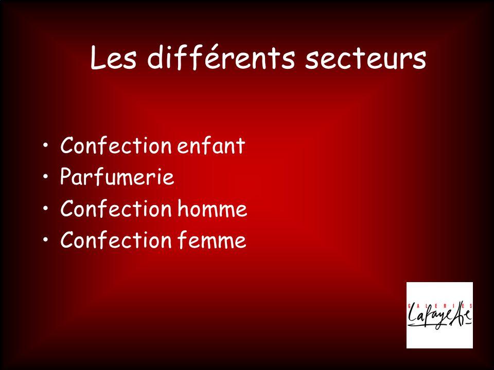Les différents secteurs •Confection enfant •Parfumerie •Confection homme •Confection femme