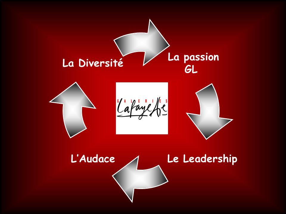 La passion GL Le Leadership L'Audace La Diversité