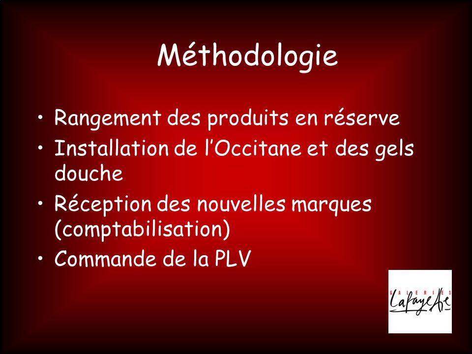 Méthodologie •Rangement des produits en réserve •Installation de l'Occitane et des gels douche •Réception des nouvelles marques (comptabilisation) •Commande de la PLV
