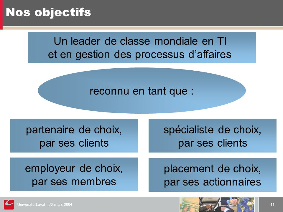 Université Laval - 30 mars 200411 Nos objectifs Un leader de classe mondiale en TI et en gestion des processus d'affaires reconnu en tant que : partenaire de choix, par ses clients spécialiste de choix, par ses clients placement de choix, par ses actionnaires employeur de choix, par ses membres