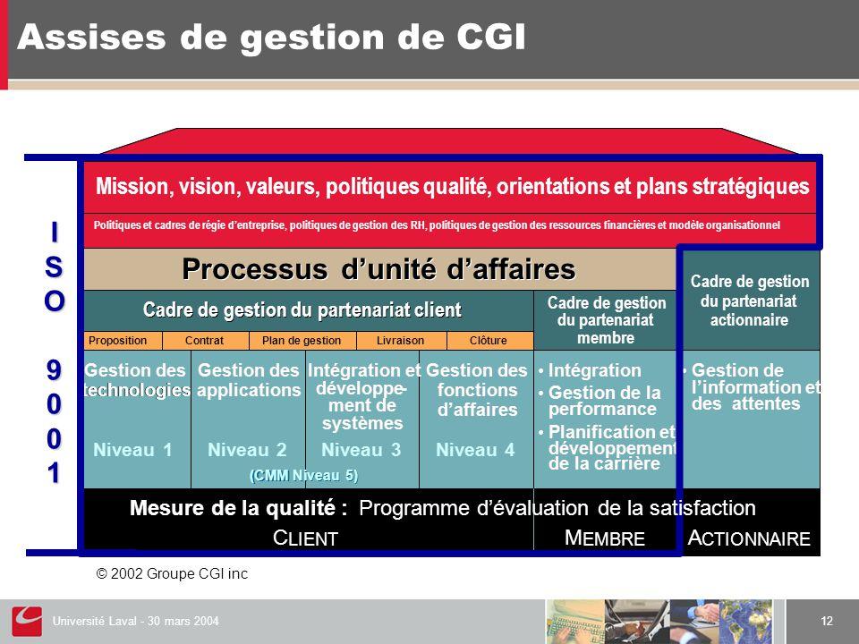 Université Laval - 30 mars 200412 Assises de gestion de CGI Gestion des fonctions d'affaires Niveau 44 Mission, valeurs, politiques qualité, orientati