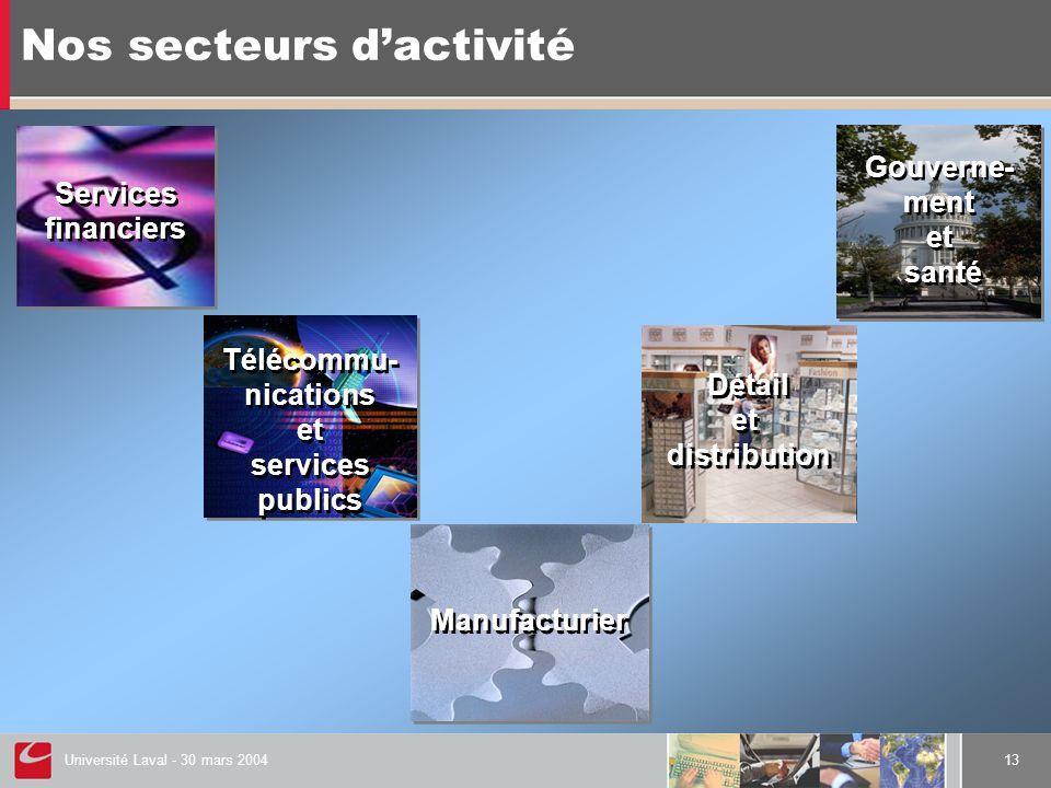 Université Laval - 30 mars 200413 Gouverne- ment et santé Nos secteurs d'activité Manufacturier Télécommu- nications et services publics Services financiers Détail et distribution