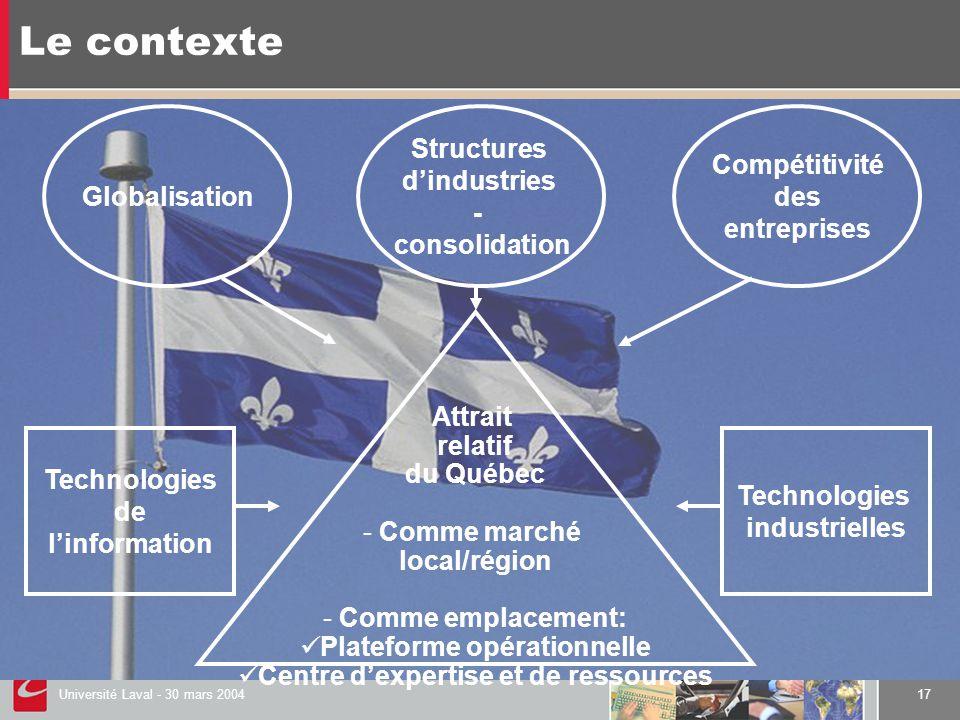 Université Laval - 30 mars 200417 Le contexte Structures d'industries - consolidation Globalisation Compétitivité des entreprises Technologies de l'information Technologies industrielles Attrait relatif du Québec - Comme marché local/région - Comme emplacement:  Plateforme opérationnelle  Centre d'expertise et de ressources