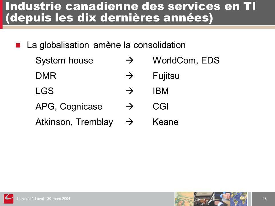 Université Laval - 30 mars 200418  La globalisation amène la consolidation System house  WorldCom, EDS DMR  Fujitsu LGS  IBM APG, Cognicase  CGI Atkinson, Tremblay  Keane Industrie canadienne des services en TI (depuis les dix dernières années)