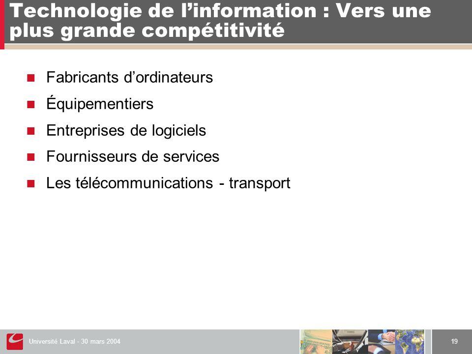 Université Laval - 30 mars 200419 Technologie de l'information : Vers une plus grande compétitivité  Fabricants d'ordinateurs  Équipementiers  Entreprises de logiciels  Fournisseurs de services  Les télécommunications - transport