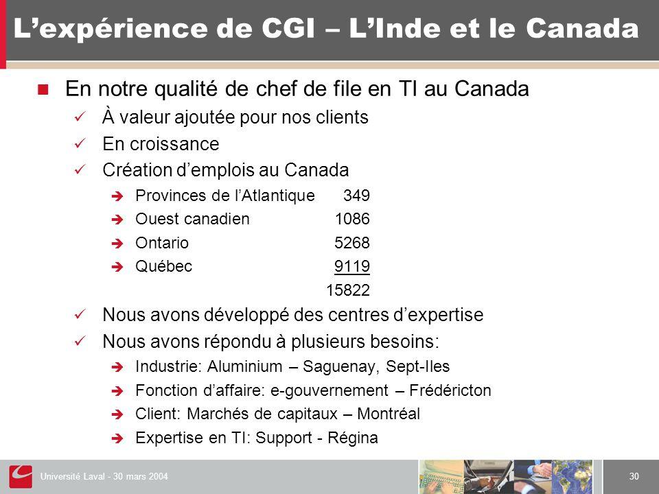 Université Laval - 30 mars 200430 L'expérience de CGI – L'Inde et le Canada  En notre qualité de chef de file en TI au Canada  À valeur ajoutée pour nos clients  En croissance  Création d'emplois au Canada  Provinces de l'Atlantique349  Ouest canadien1086  Ontario5268  Québec9119 15822  Nous avons développé des centres d'expertise  Nous avons répondu à plusieurs besoins:  Industrie: Aluminium – Saguenay, Sept-Iles  Fonction d'affaire: e-gouvernement – Frédéricton  Client: Marchés de capitaux – Montréal  Expertise en TI: Support - Régina