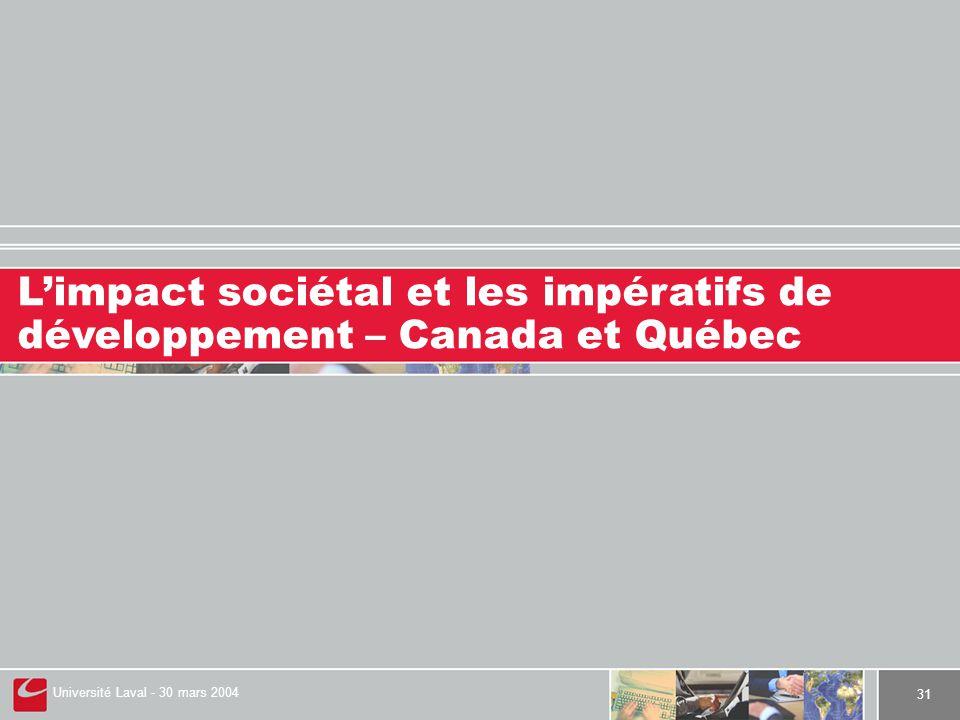Université Laval - 30 mars 2004 31 L'impact sociétal et les impératifs de développement – Canada et Québec