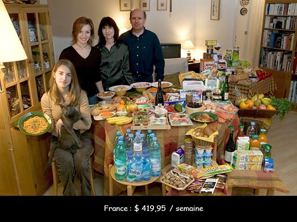 Luxembourg : $ 465,84 / semaine
