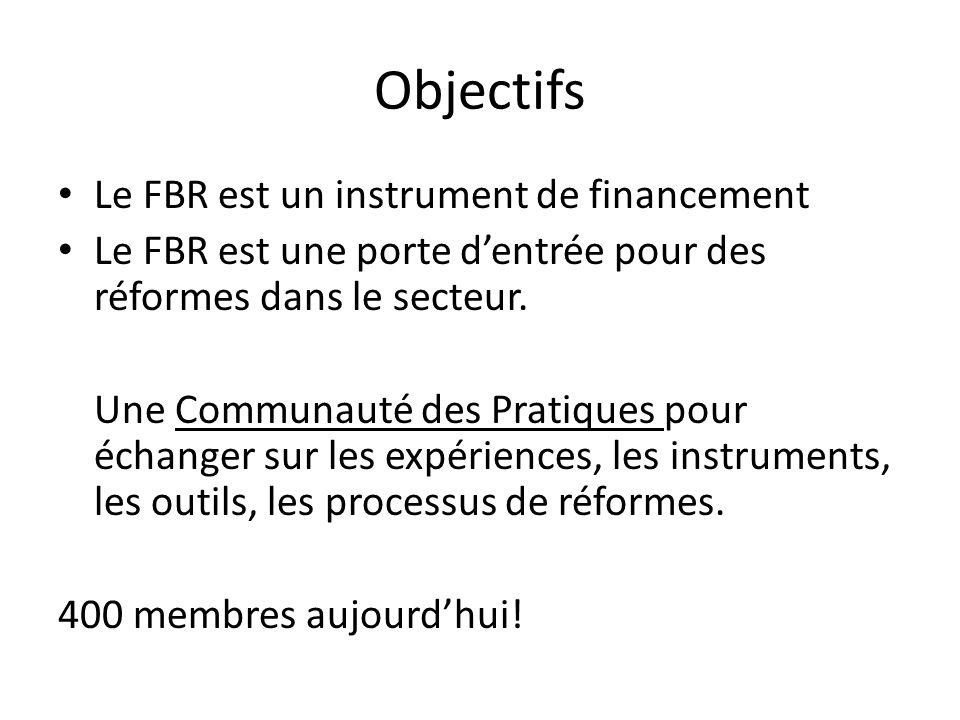 Objectifs • Le FBR est un instrument de financement • Le FBR est une porte d'entrée pour des réformes dans le secteur.