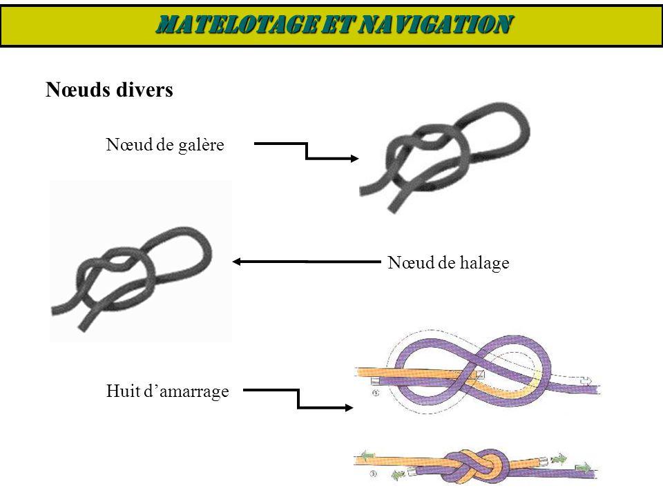 Nœud de galère Nœud de halage Huit d'amarrage Nœuds divers MATELOTAGE ET NAVIGATION