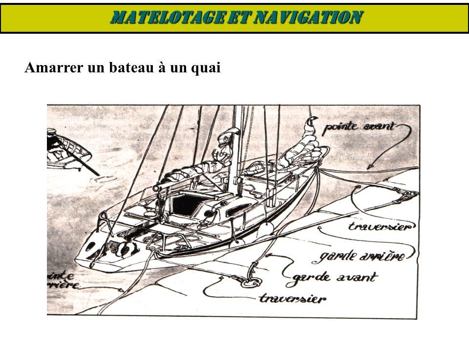 Amarrer un bateau à un quai MATELOTAGE ET NAVIGATION