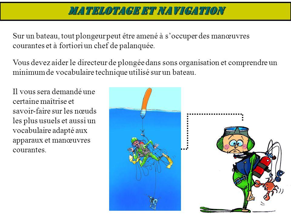 MATELOTAGE ET NAVIGATION Sur un bateau, tout plongeur peut être amené à s'occuper des manœuvres courantes et à fortiori un chef de palanquée. Vous dev
