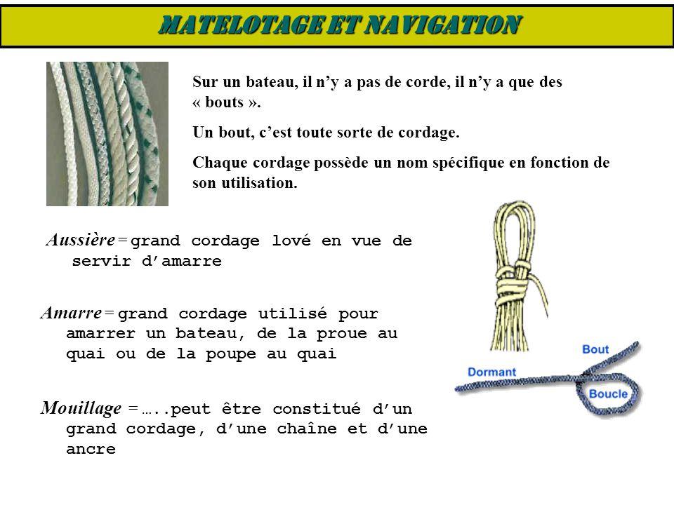 Aussière = grand cordage lové en vue de servir d'amarre Amarre = grand cordage utilisé pour amarrer un bateau, de la proue au quai ou de la poupe au q