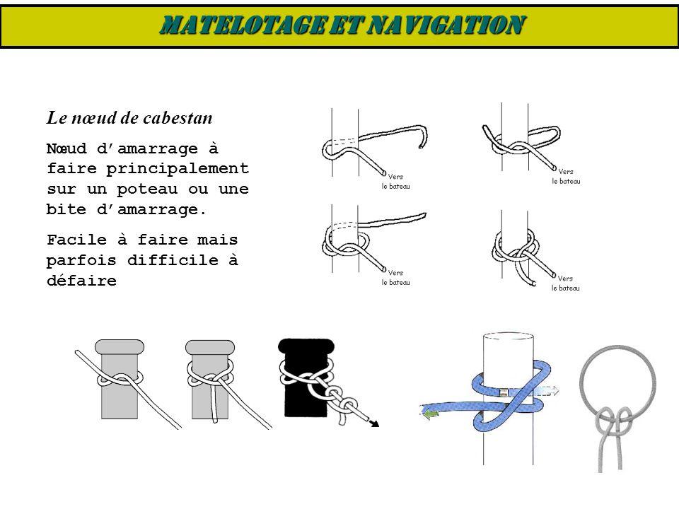 Le nœud de cabestan Nœud d'amarrage à faire principalement sur un poteau ou une bite d'amarrage. Facile à faire mais parfois difficile à défaire MATEL