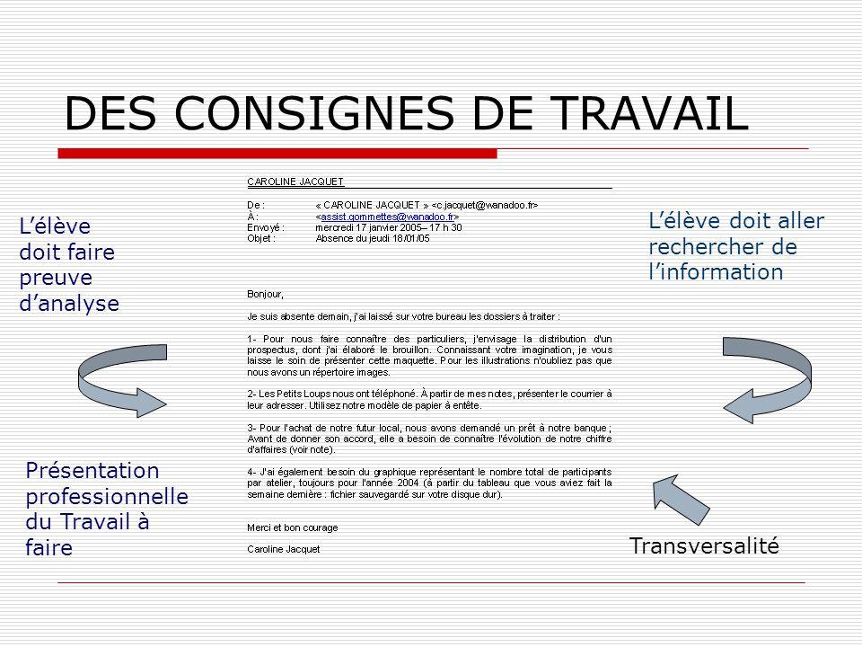 DES CONSIGNES DE TRAVAIL Le message permet à l'élève d'avoir des précisions par rapport à la demande