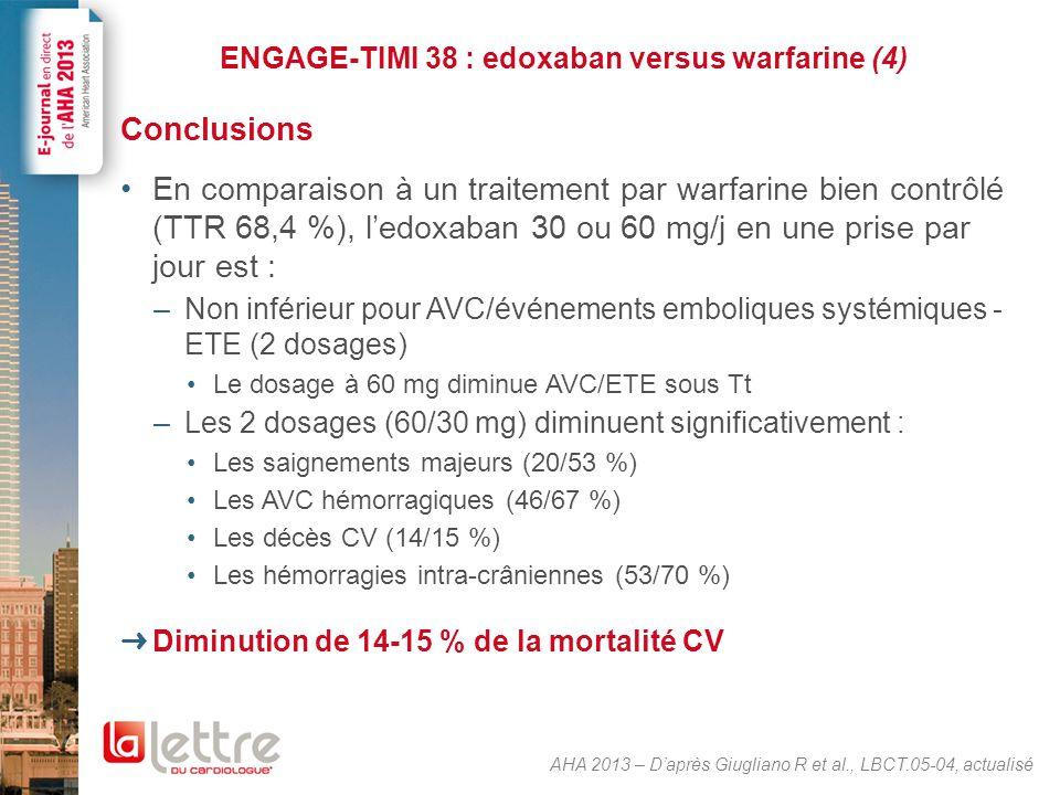 ENGAGE-TIMI 38 : edoxaban versus warfarine (4) •En comparaison à un traitement par warfarine bien contrôlé (TTR 68,4 %), l'edoxaban 30 ou 60 mg/j en u