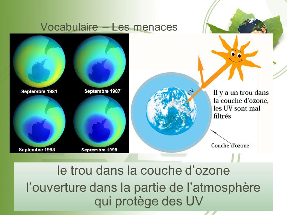 Vocabulaire – Les menaces le trou dans la couche d'ozone l'ouverture dans la partie de l'atmosphère qui protège des UV