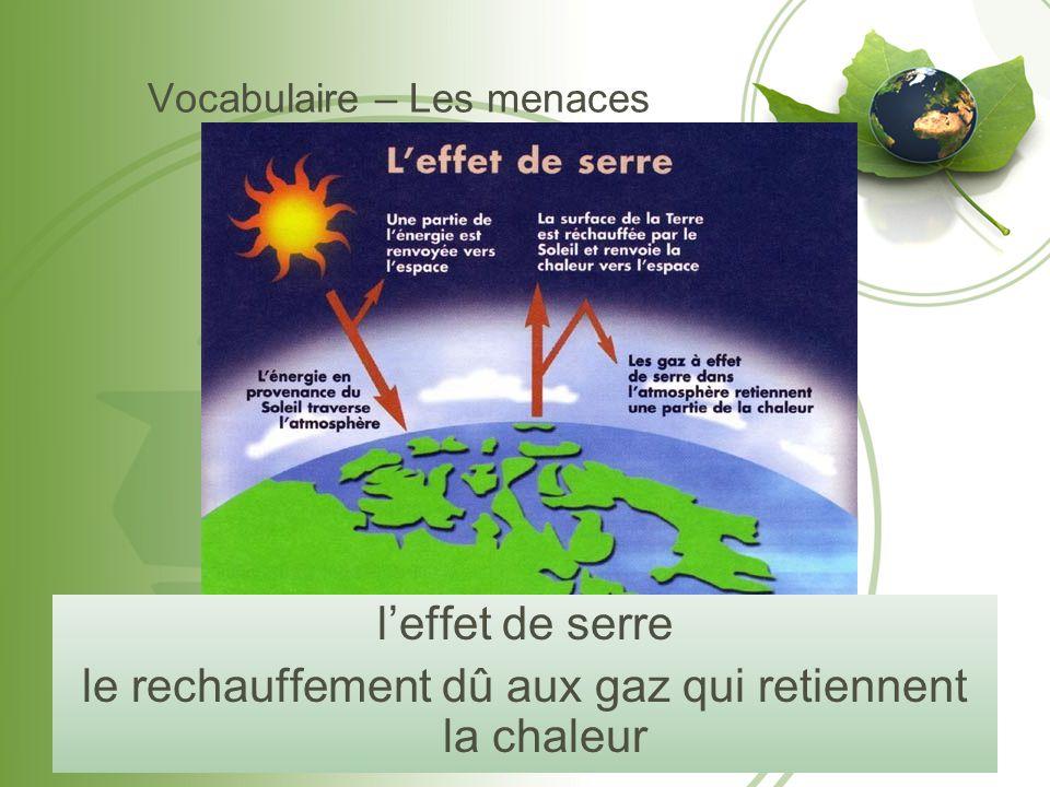 Vocabulaire – Les menaces l'effet de serre le rechauffement dû aux gaz qui retiennent la chaleur
