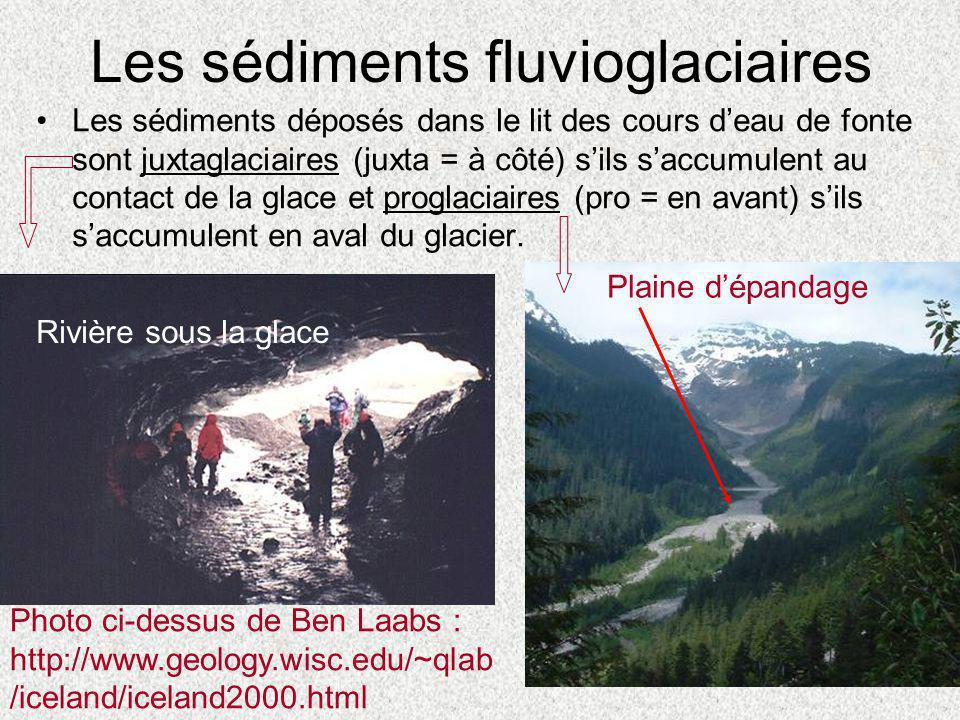Les sédiments fluvioglaciaires •Les sédiments déposés dans le lit des cours d'eau de fonte sont juxtaglaciaires (juxta = à côté) s'ils s'accumulent au