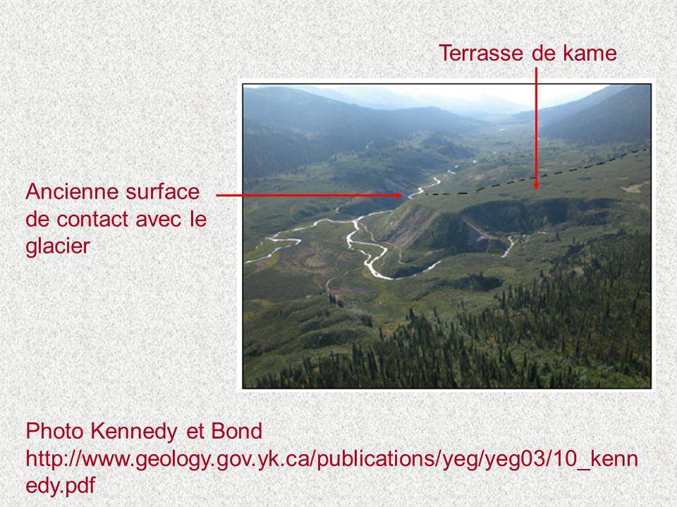 Photo Kennedy et Bond http://www.geology.gov.yk.ca/publications/yeg/yeg03/10_kenn edy.pdf Terrasse de kame Ancienne surface de contact avec le glacier