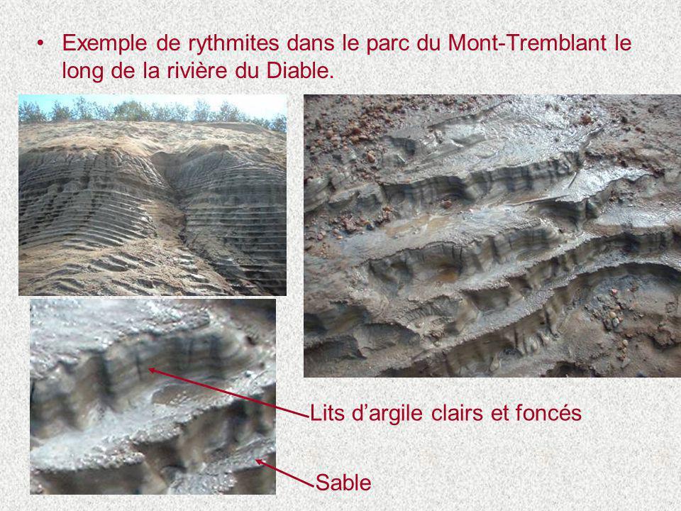 •Exemple de rythmites dans le parc du Mont-Tremblant le long de la rivière du Diable. Sable Lits d'argile clairs et foncés