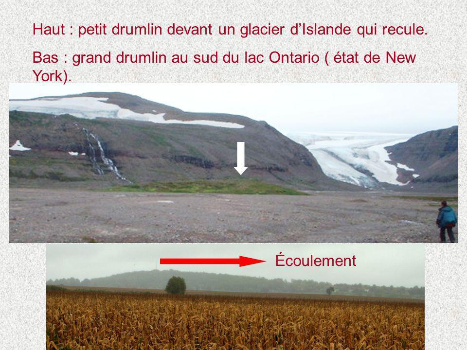 Haut : petit drumlin devant un glacier d'Islande qui recule. Bas : grand drumlin au sud du lac Ontario ( état de New York). Écoulement