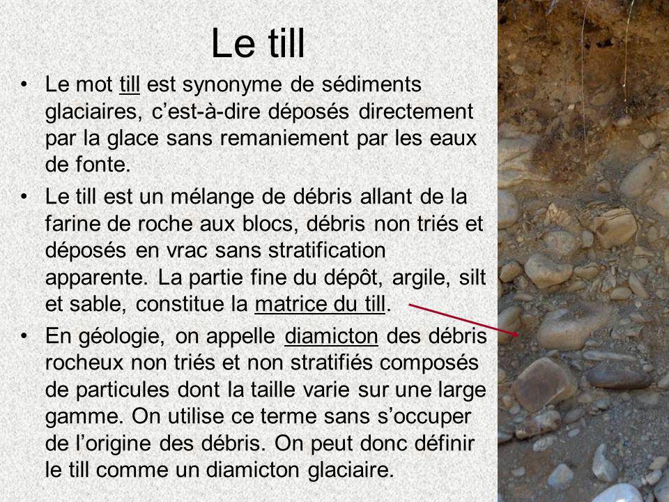 •Exemple de rythmites dans le parc du Mont-Tremblant le long de la rivière du Diable.