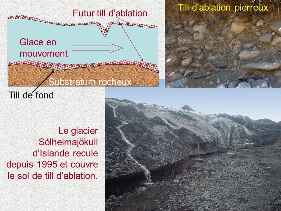 Kames et eskers •L'eau de fonte d'un glacier peut accumuler des sédiments au contact de la glace (= juxtaglaciaires) à trois endroits : –Dans un creux à la surface du glacier ou dans le glacier.