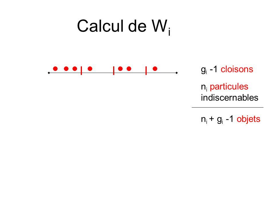 Calcul de W i g i -1 cloisons n i particules indiscernables n i + g i -1 objets