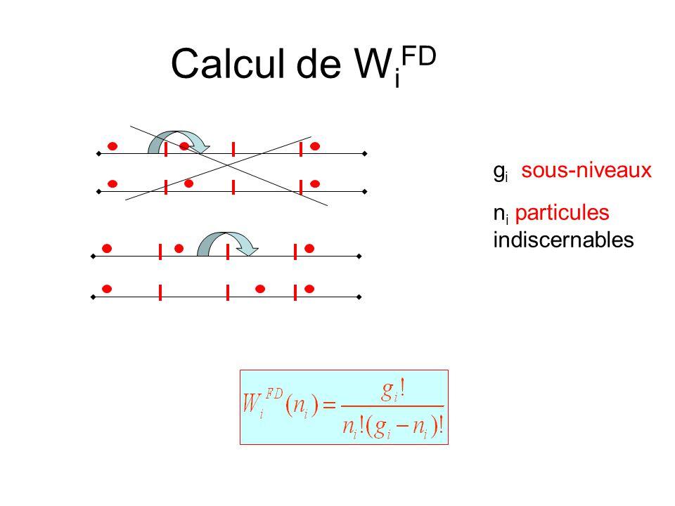 Calcul de W i FD g i sous-niveaux n i particules indiscernables