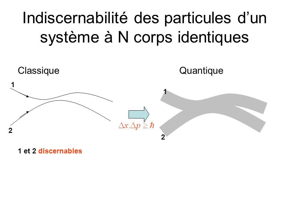 Conséquences de principe de Pauli •Si particules (indiscernables) 1,2,3,… sont indépendantes: –et sont des bosons: –et sont des fermions: [si les niveaux sont considérés avec une dégénérescence de spin appropriée: Ex: E(1s) de H est 2x dégénéré]