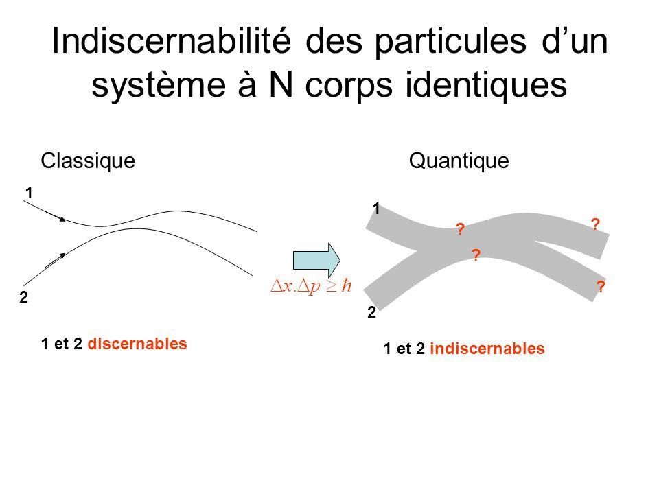 Statistique de Bose-Einstein Ensemble macroscopique de N bosons indiscernables: