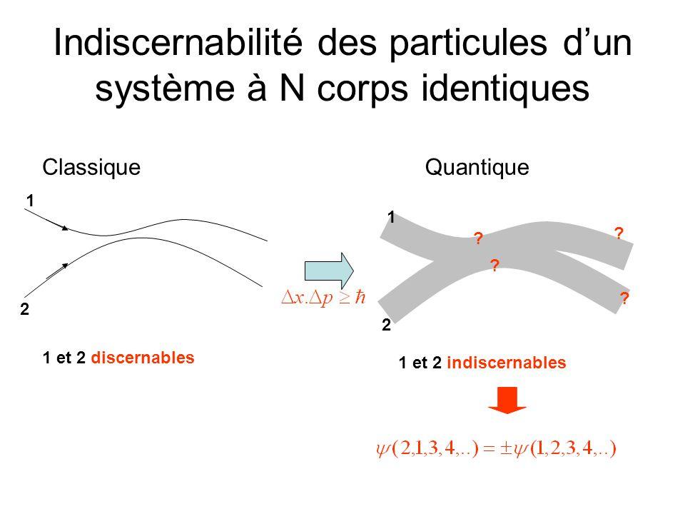 Indiscernabilité des particules d'un système à N corps identiques Quantique 1 2 .
