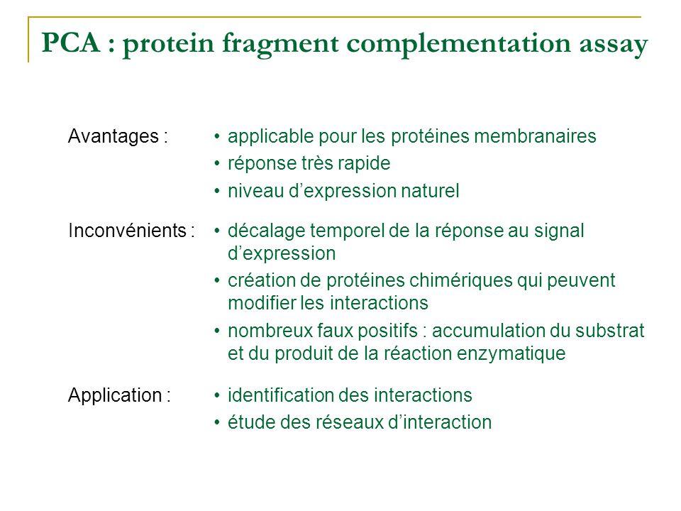 PCA : protein fragment complementation assay Application : •applicable pour les protéines membranaires •réponse très rapide •niveau d'expression natur
