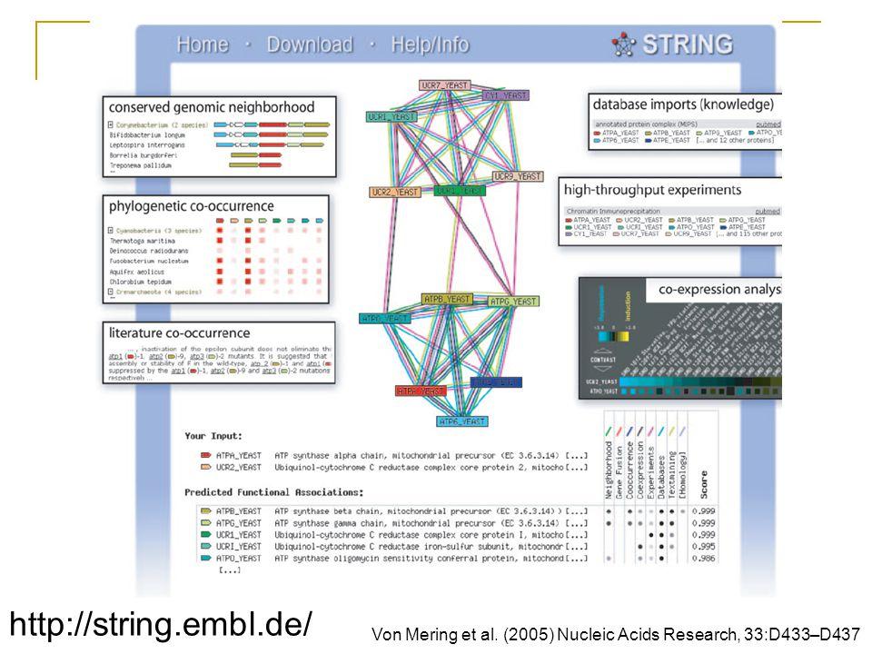 Von Mering et al. (2005) Nucleic Acids Research, 33:D433–D437 http://string.embl.de/
