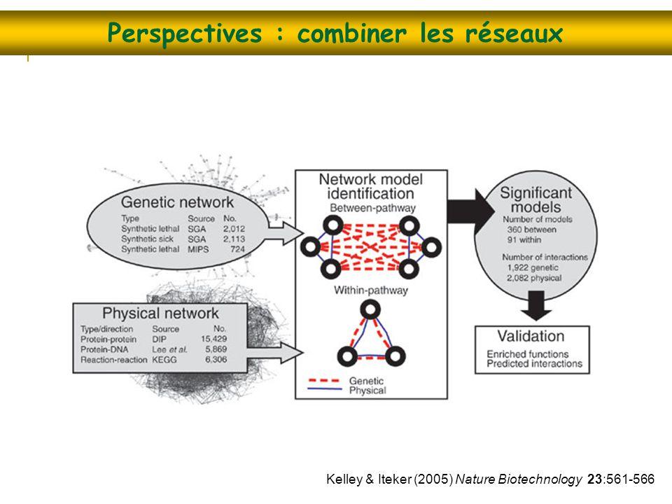 Kelley & Iteker (2005) Nature Biotechnology 23:561-566 Perspectives : combiner les réseaux