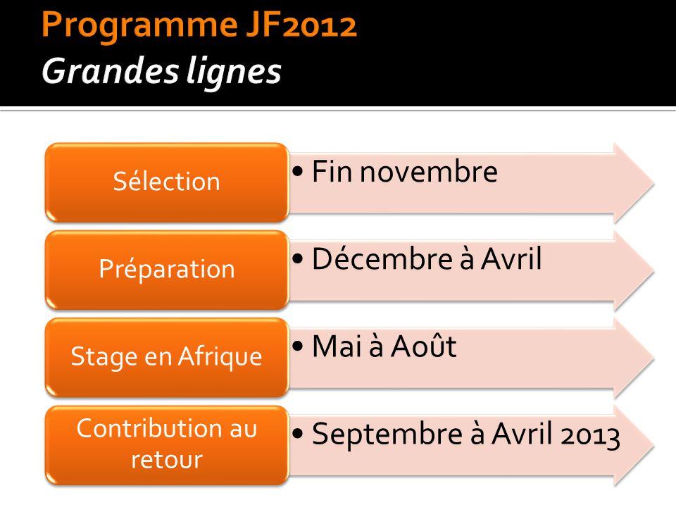 ISF-Poly Menel Benzaid (???) Guillaume Léveillé (GaRI) Au Canada (30 JFs) 6 au Malawi (WatSan) 4 en Zambie (BDS) 19 au Ghana (5 GaRI, 7 AVC, 7 AgEx)