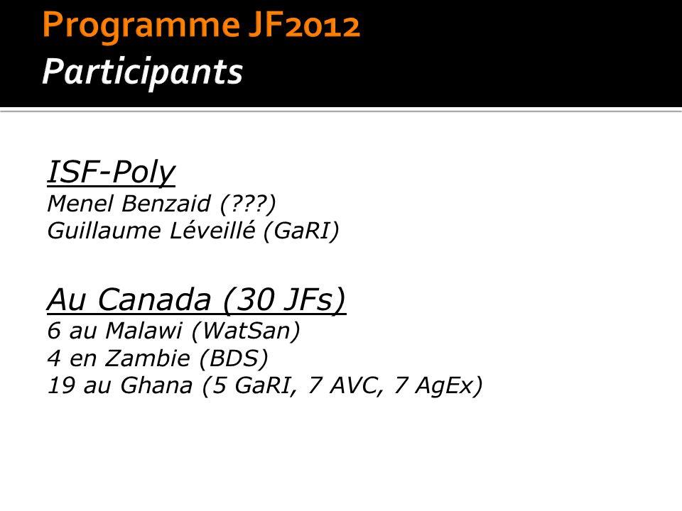 ISF-Poly Menel Benzaid ( ) Guillaume Léveillé (GaRI) Au Canada (30 JFs) 6 au Malawi (WatSan) 4 en Zambie (BDS) 19 au Ghana (5 GaRI, 7 AVC, 7 AgEx)