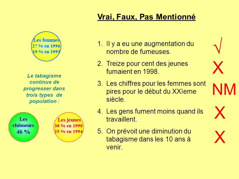 Réponds aux questions en français.1. Explique décès .