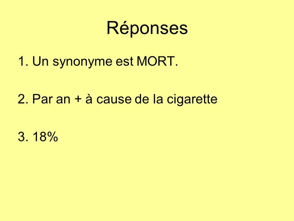 Réponses 1. Un synonyme est MORT. 2. Par an + à cause de la cigarette 3. 18%