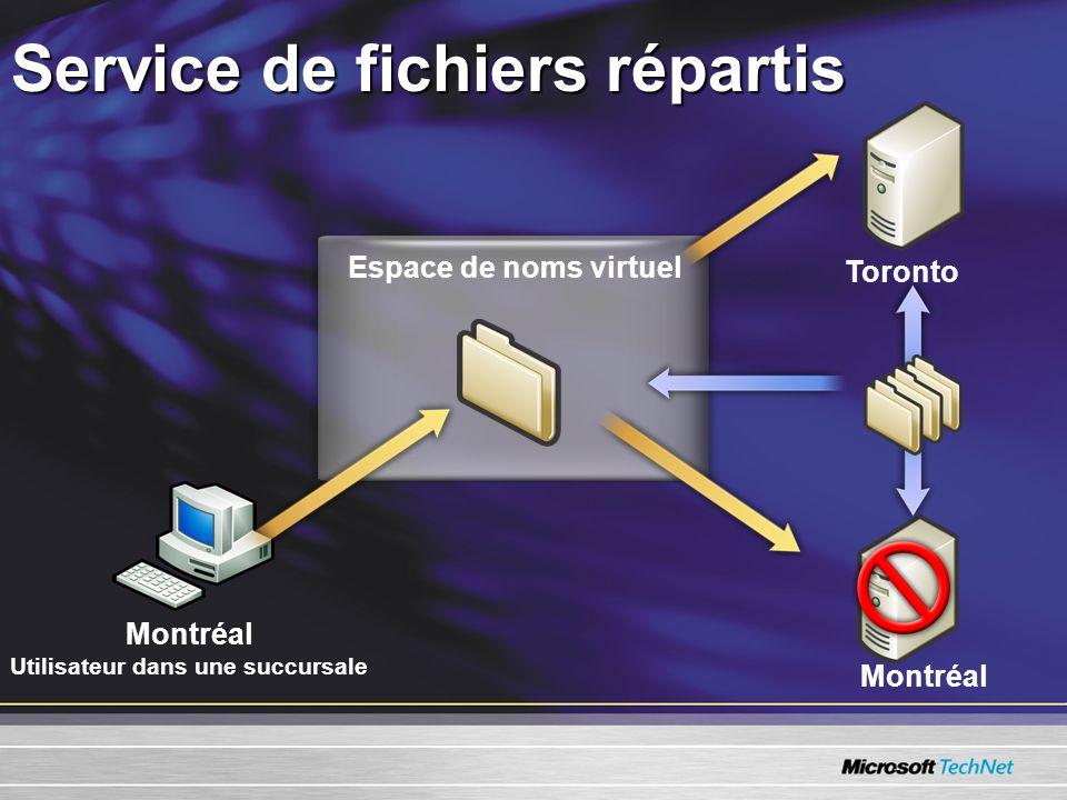 Service de fichiers répartis Toronto Montréal Utilisateur dans une succursale Espace de noms virtuel