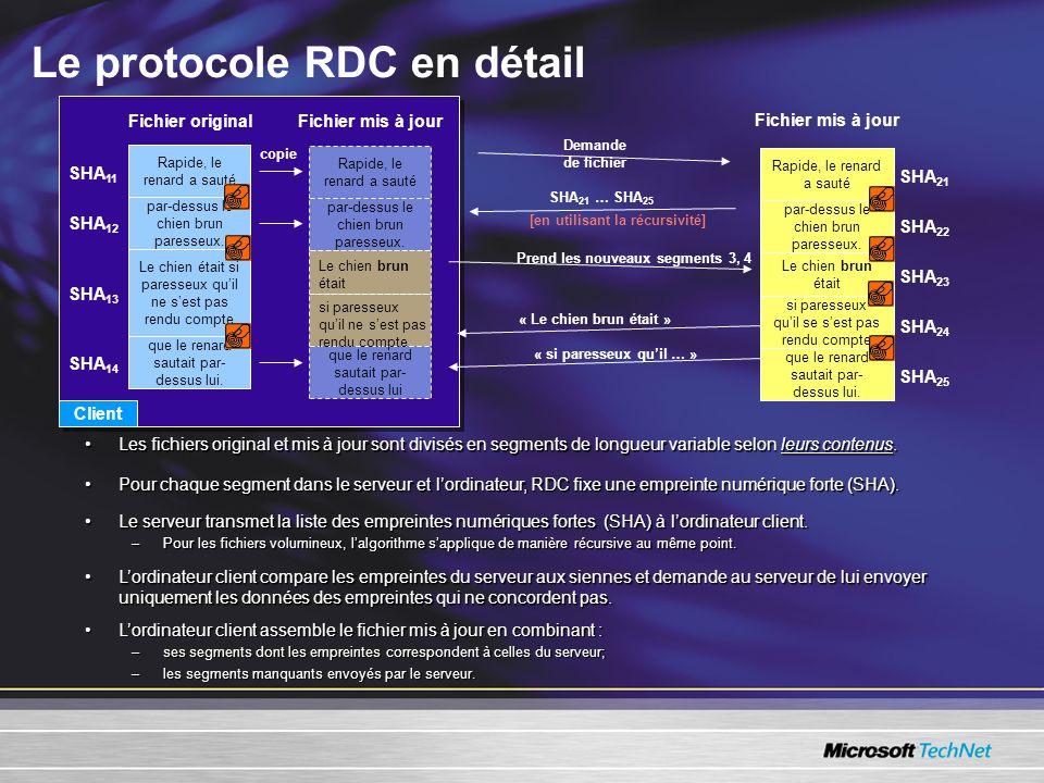 Le protocole RDC en détail Fichier original Fichier mis à jour SHA 21 … SHA 25 Prend les nouveaux segments 3, 4 Fichier mis à jour Rapide, le renard a sauté par-dessus le chien brun paresseux.