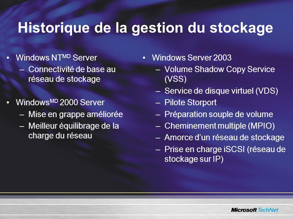 Historique de la gestion du stockage •Windows NT MD Server –Connectivité de base au réseau de stockage •Windows MD 2000 Server –Mise en grappe améliorée –Meilleur équilibrage de la charge du réseau •Windows Server 2003 –Volume Shadow Copy Service (VSS) –Service de disque virtuel (VDS) –Pilote Storport –Préparation souple de volume –Cheminement multiple (MPIO) –Amorce d'un réseau de stockage –Prise en charge iSCSI (réseau de stockage sur IP)