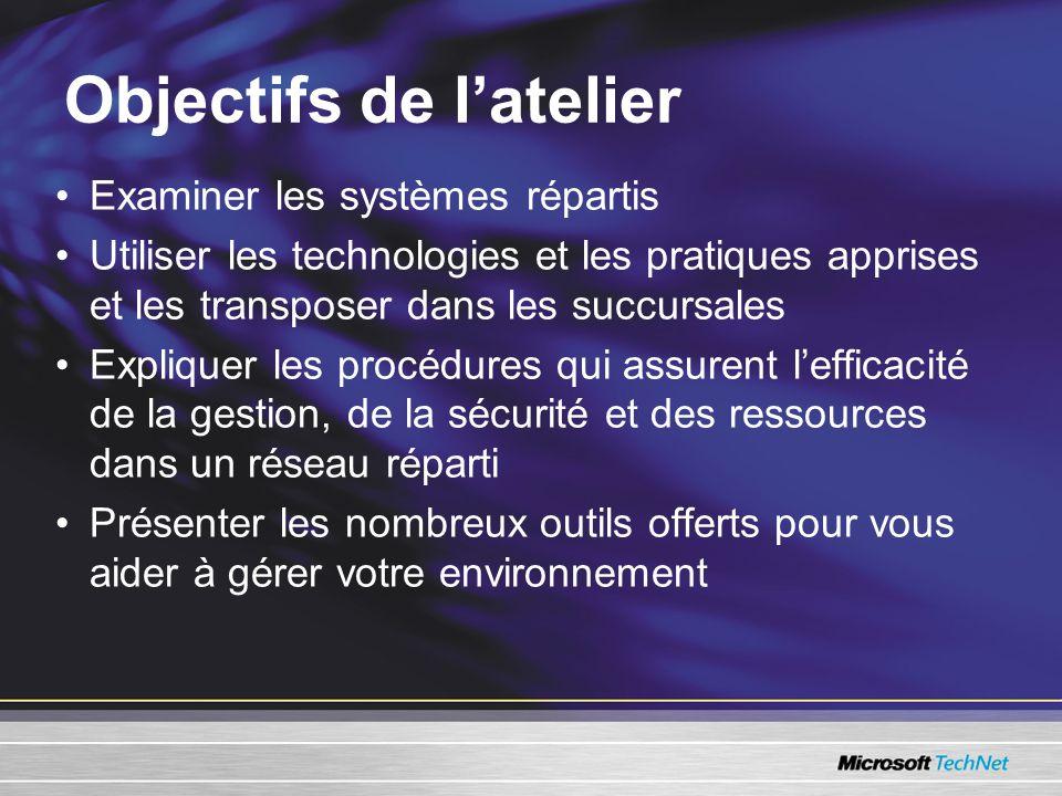 Questions et réponses http://blogs.technet.com/canitpro http://blogs.technet.com/cdnitmanagers Rick Claus Conseillers professionnel en TI Microsoft Canada rclaus@microsoft.comhttp://blogs.technet.com/canitpro xBox Live: Rickster CDN